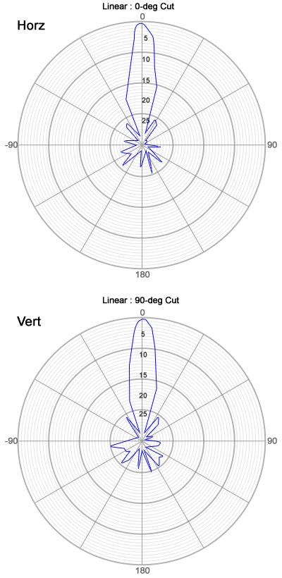 5 8ghz square grid parabolic antenna 24dbi